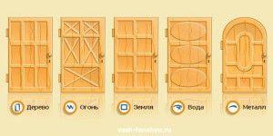 форма входной двери