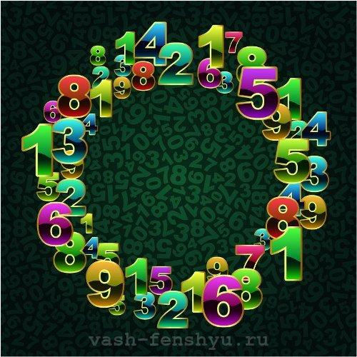 Число Гуа — благоприятные и неблагоприятные направления в доме