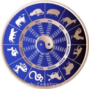 прогноз по фен шуй на 2015 год знаки зодиака