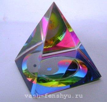 зона мудрости и знаний пирамида