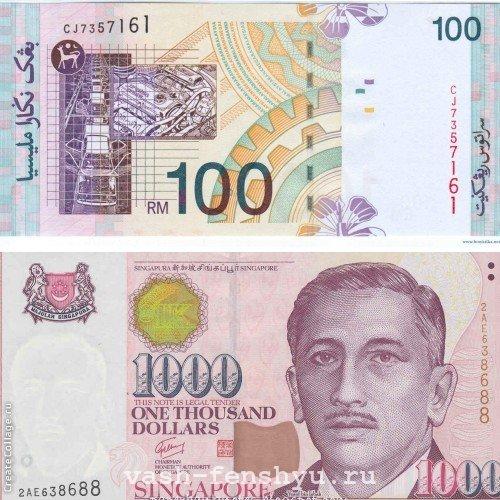 фен-шуй малазия банкноты