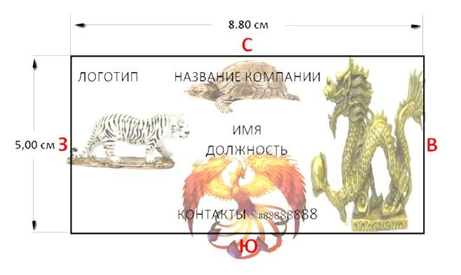 визитки по фен-шуй 4 небесных животных